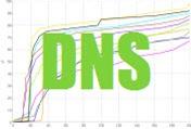 Benchmark DNS