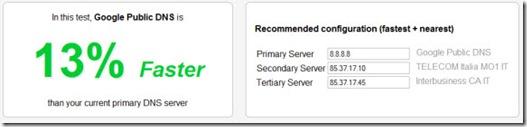 Risultato benchmark Google Public DNS