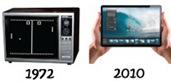 Evoluzione-Elettronica-di-consumo