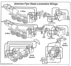 312 loco | O Gauge Railroading On Line Forum