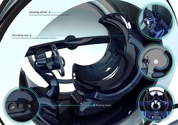 Aiolos Futuristic Transportation