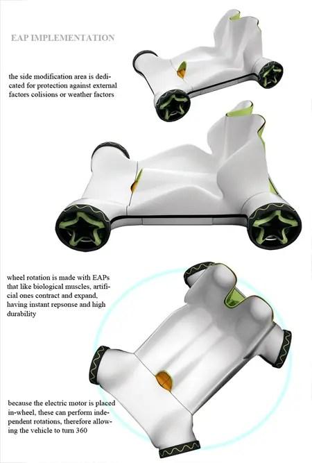 bionic transportation concept