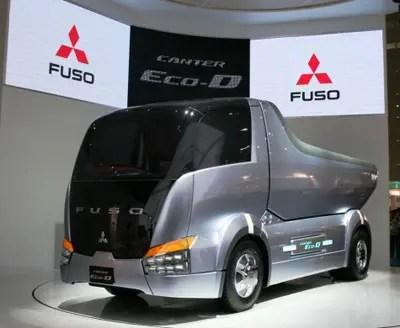 ميتسوبيشي فوزو كانتر ، مفهوم شاحنة قلابة