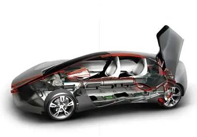 pinifarina sintesi car concept