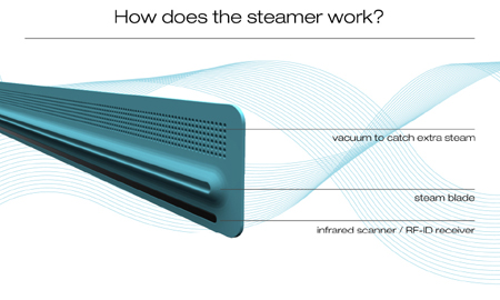renew smart steamer