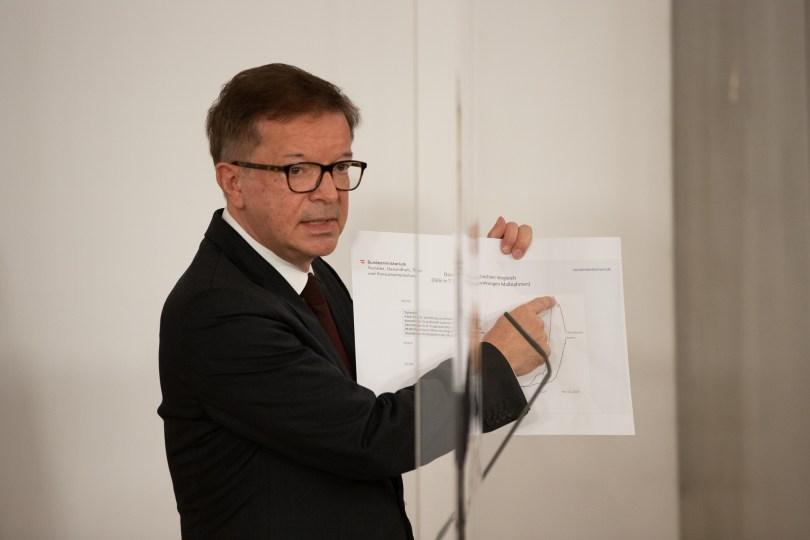 AUSTRIJSKI MINISTAR ANSCHOBER: Brojke moraju dramatično pasti, smrtnost je vrlo visoka
