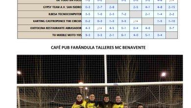 Photo of Crónica y Resultados Jornada 13, Liga de Fútbol 7 Benavente