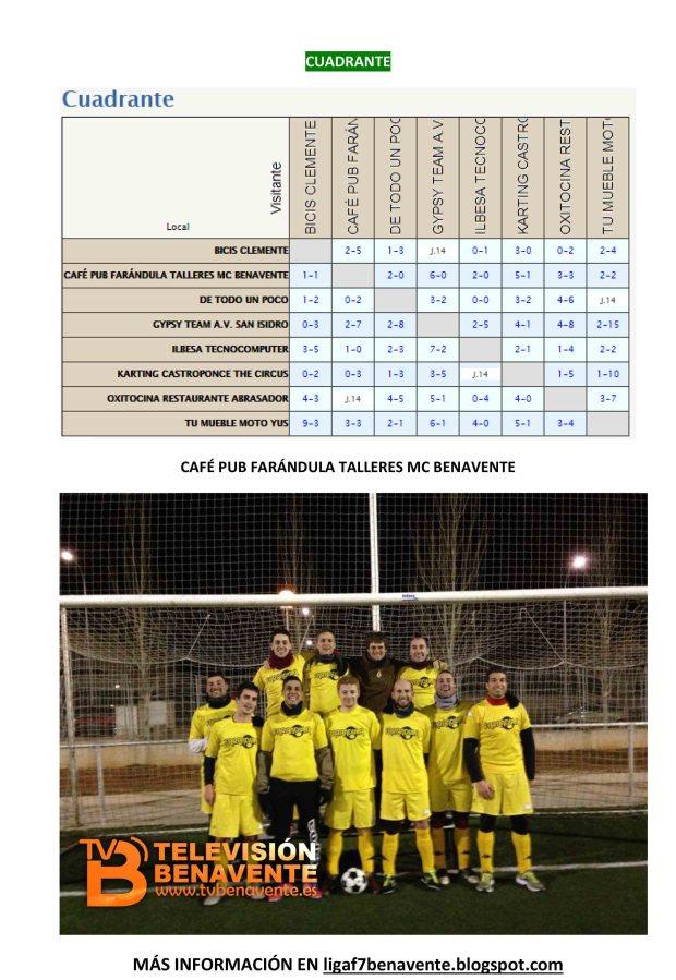 JORNADA 13 liga municipal de futbol 7 benavente-3