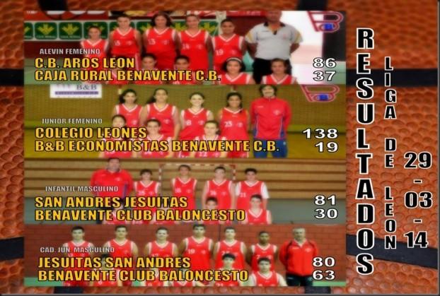 Resultados Liga Leon Benavente Baloncesto