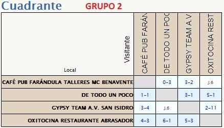 INFORMACIÓN JORNADA 5 COPA Y HORARIOS DE LA JORNADA 6-9
