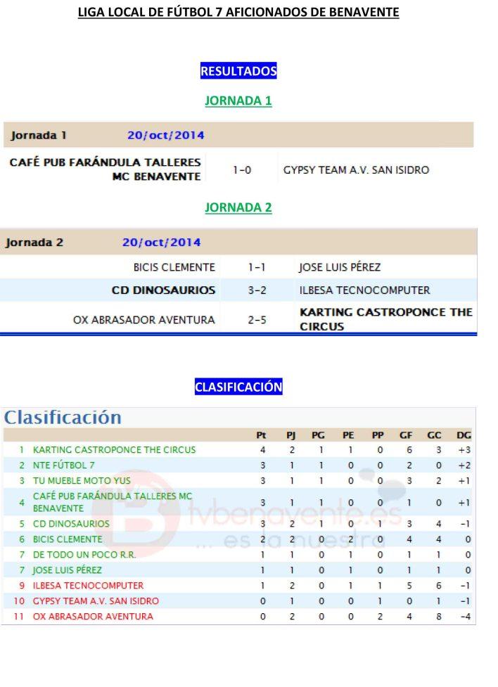 INFORMACIÓN JORNADA 1, 2 Y 3-1