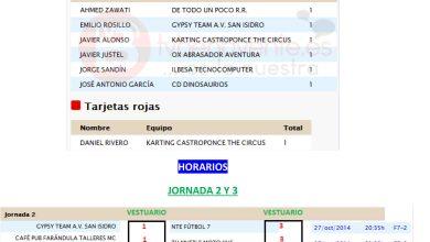 Photo of JORNADA 1-2 Y HORARIOS JORNADA 2-3 LIGA FÚTBOL 7 BENAVENTE