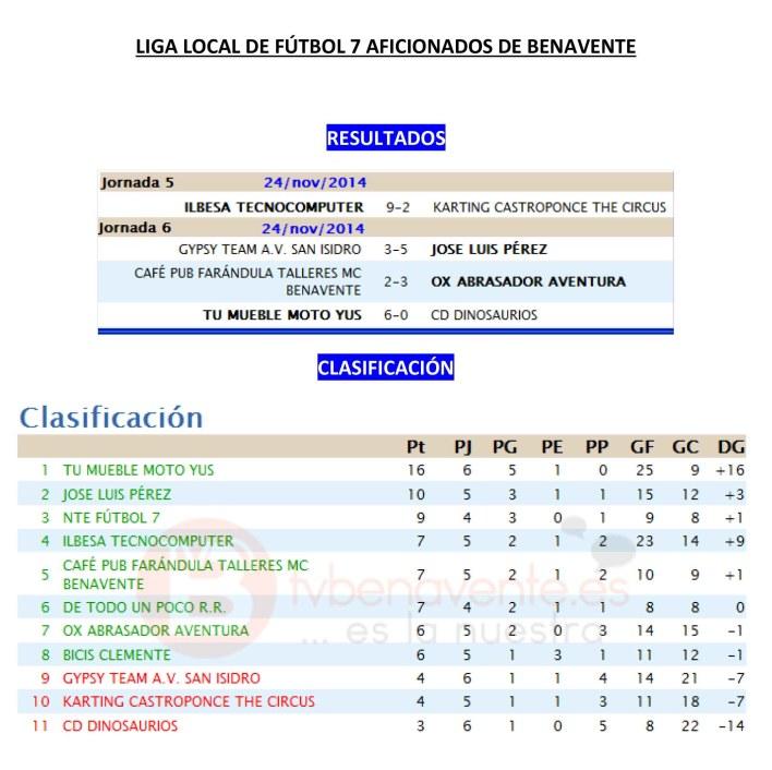 INFORMACIÓN JORNADA 5 Y 6 Y HORARIOS JORNADA 6 Y 7-1