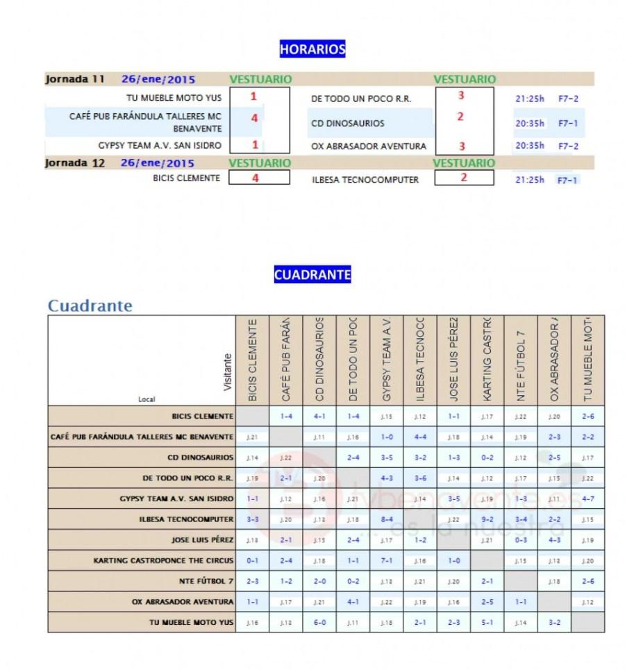 INFORMACIÓN JORNADA 10 y 11 Y HORARIOS JORNADA 11 Y 12-2