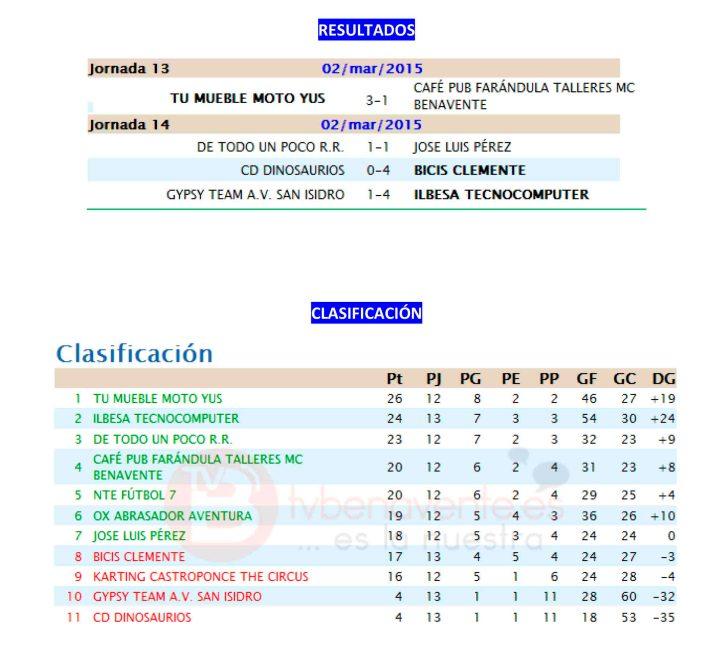 INFORMACIÓN JORNADA 13  Y 14 Y HORARIOS JORNADA 14 Y 15-1