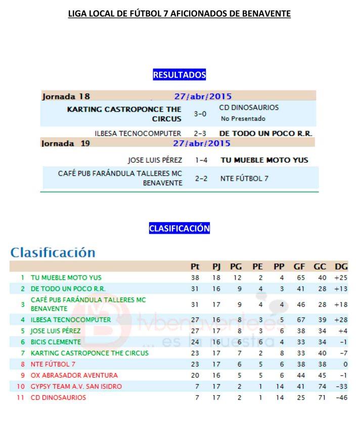 INFORMACIÓN JORNADA 18 Y 19 Y HORARIOS JORNADA 19 Y 20-1
