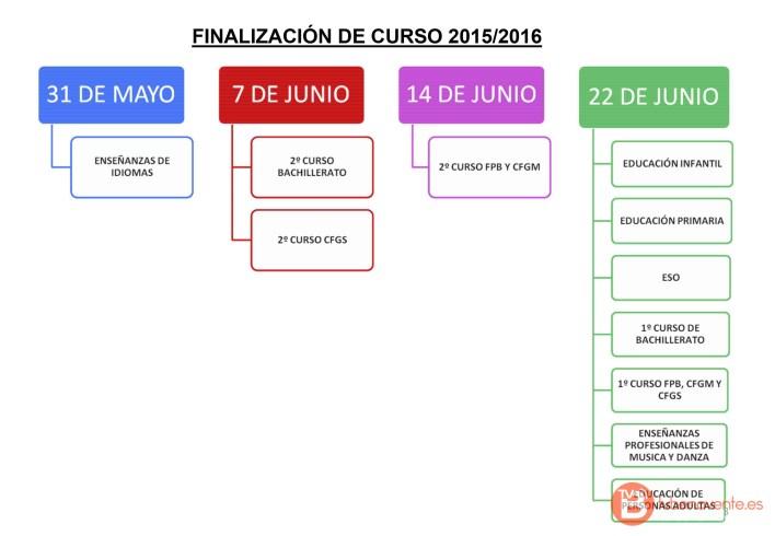 CURSO 2015-16 DOSSIER PRESENTACION
