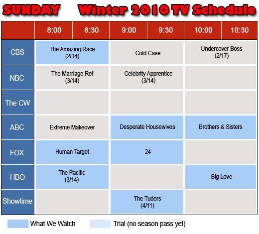 Sundays TV Schedule