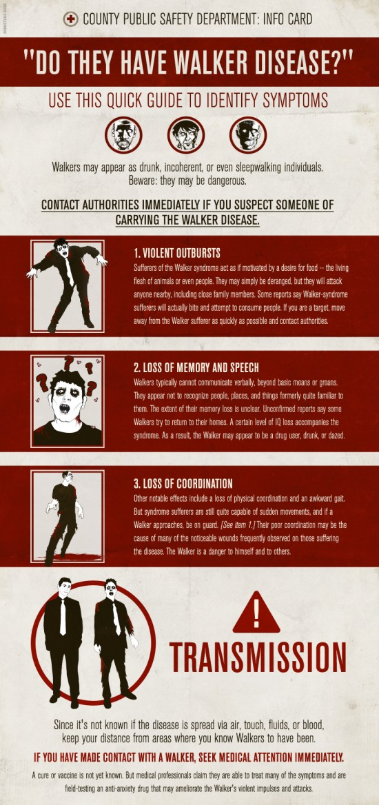 The Walking Dead Safety Card