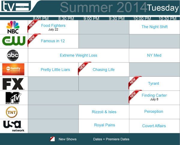 TV Equals Summer 2014 Tuesday
