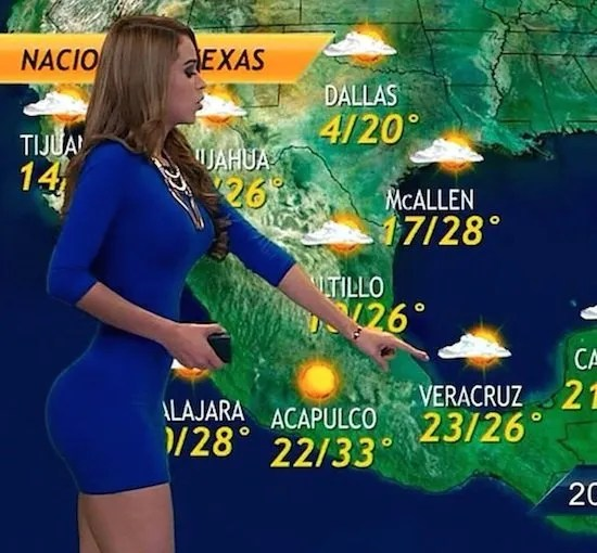 Weather2 Yanet Garcia