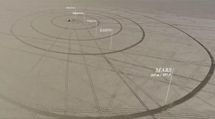 système solaire dans le désert