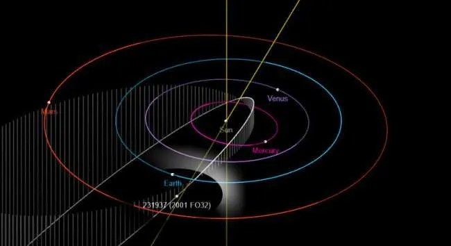 astéroïde 231937