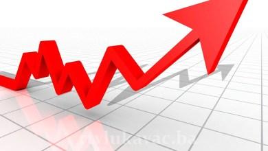 Photo of U prvom kvartalu rast BDP-a u Federaciji BiH 1,5 posto