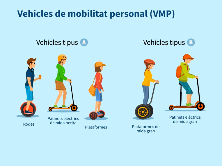 Vehicles Mobilitat Personal
