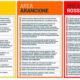 Autocertificazione: zone rosse, arancioni, arancioni scuro, quando serve