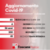 Coronavirus in Toscana: 6 morti, oggi 17 giugno. E 60 nuovi contagi