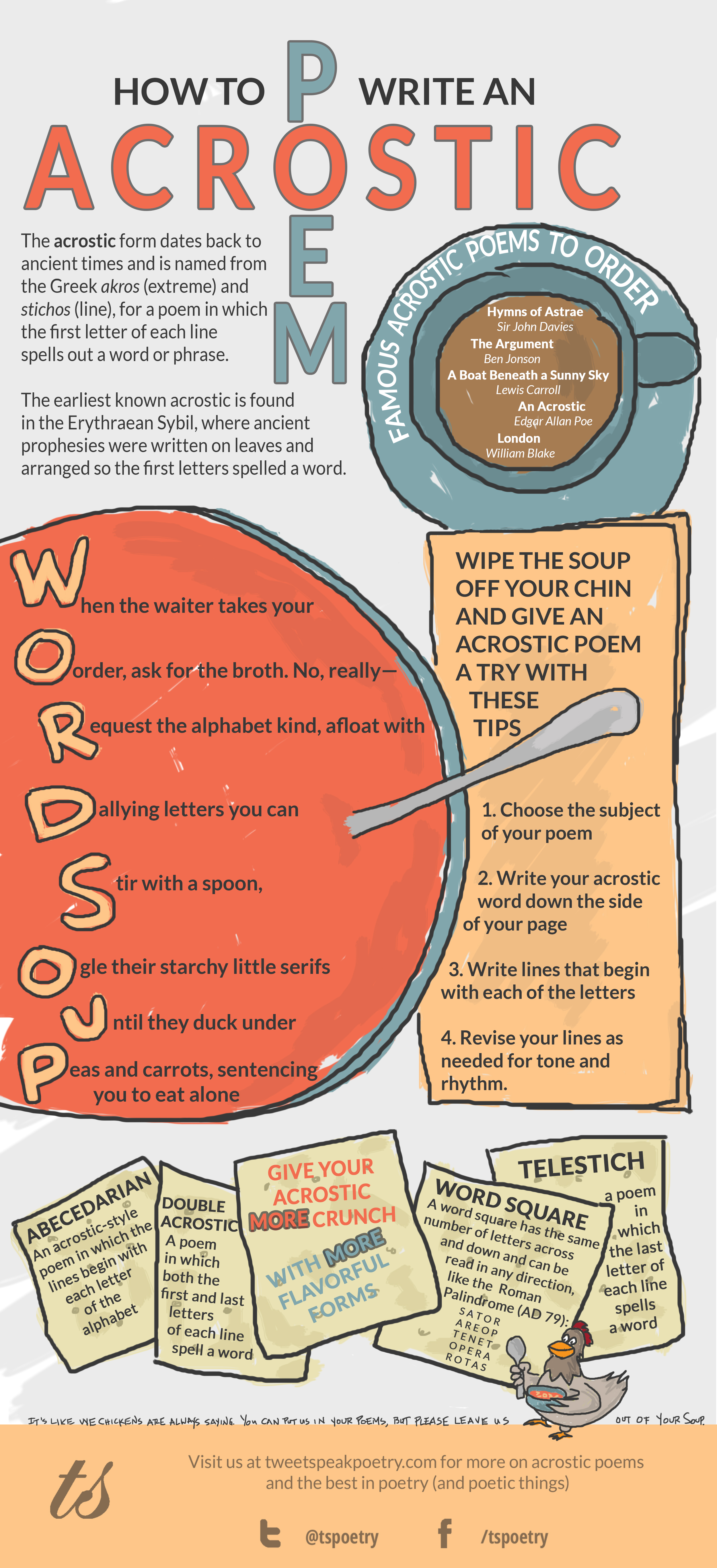 How To Write An Acrostic Poem Infographic
