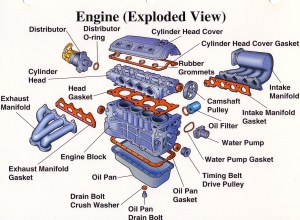 Parts of an Engine | Twelfth Round Auto