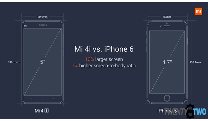 twenty8two-xiaomi-mi4i-information-comparison