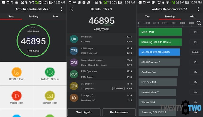 twenty8two-asus-zenphone-2-antutu-benchmark