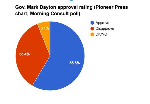 Morning Consult poll, April 11, 2017