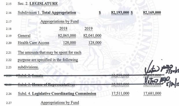 Gov. Mark Dayton's line-item vetoes of nearly $130 million from the Legislature's budget. May 30, 2017.