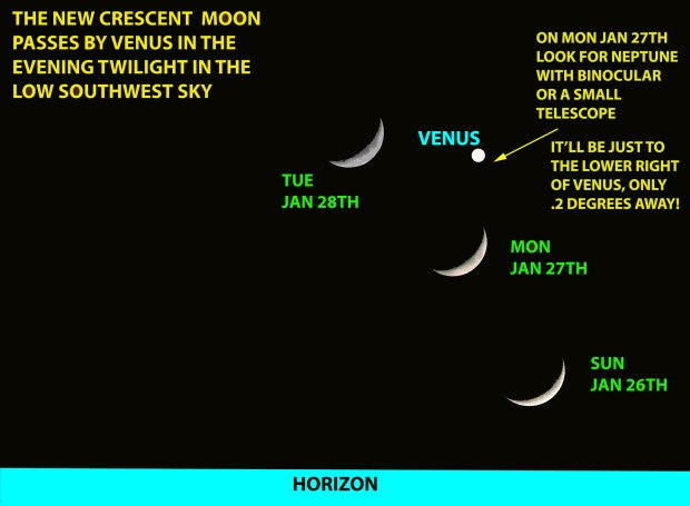 Skywatch: The moon and Venus can take you to far-away places