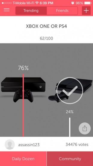 Xbox One, PlayStation 4, Wishbone, voting, app