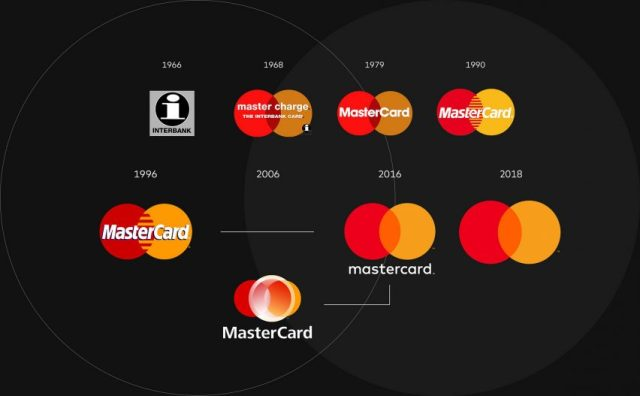 Rebrand Your Business - mastercard
