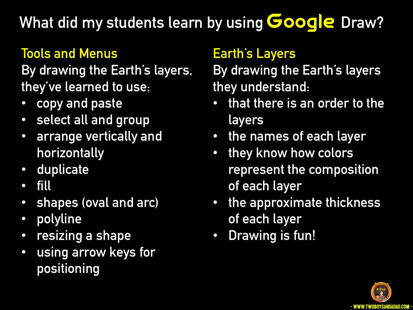 Use Google Draw in the classroom benefits