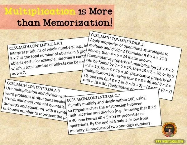 common core math standards for multiplication