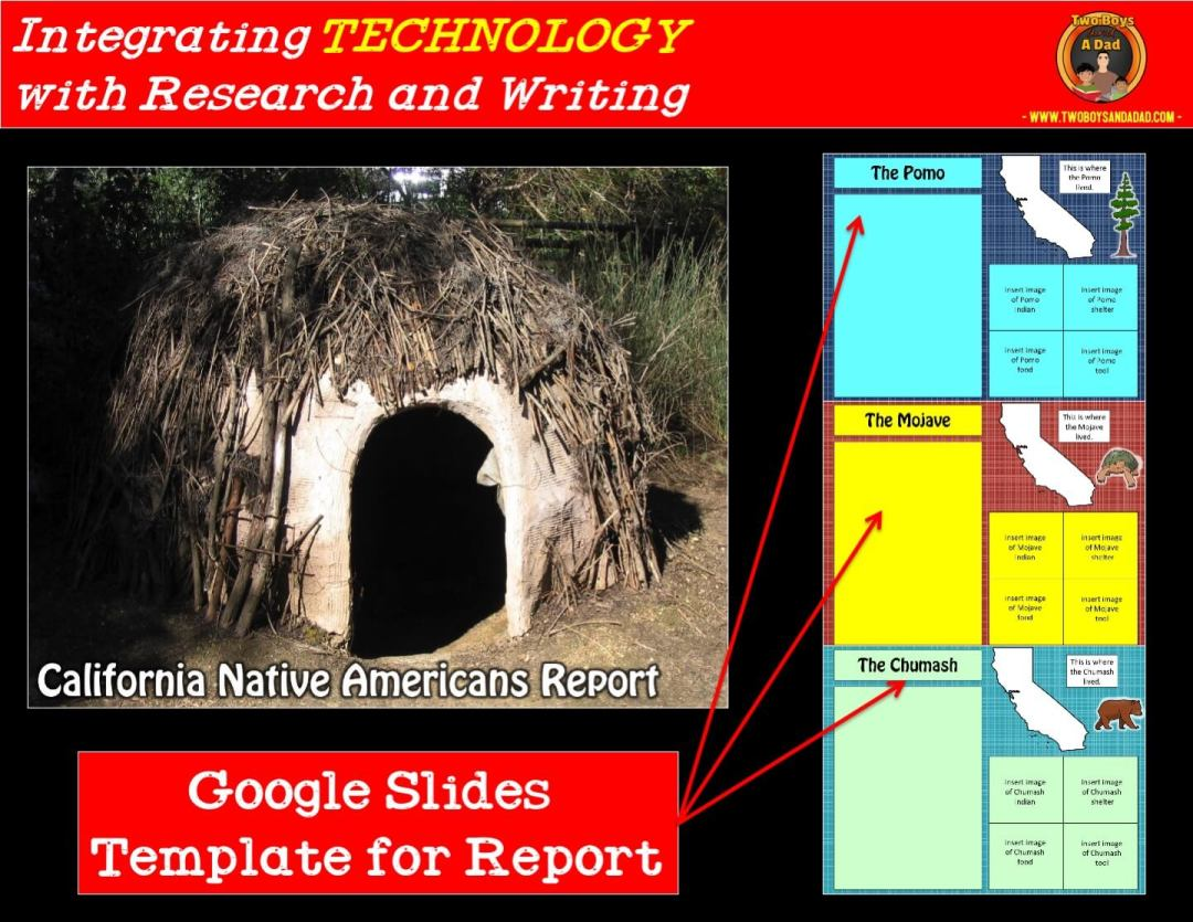 Using Google Slides template for a research project integrating technology