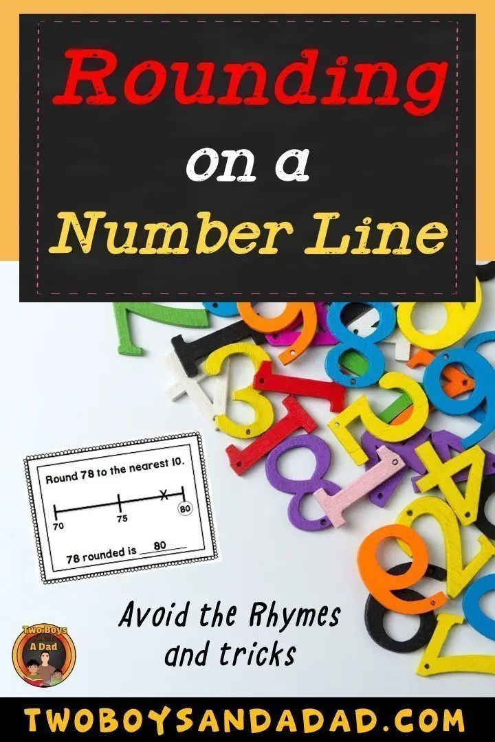 Rounding on a number line builds conceptual understanding for this Common Core State Standard for Mathematics (3.NBT.A.O.1). This 3 lesson animated PowerPoint builds the understanding through animated visuals utilizing a number line to round numbers to the nearest ten and hundred. Real life examples are used. Includes printable support materials. Check out the preview NOW! #twoboysandadad #math #commoncoremath #3rdgrade #rounding #powerpoint