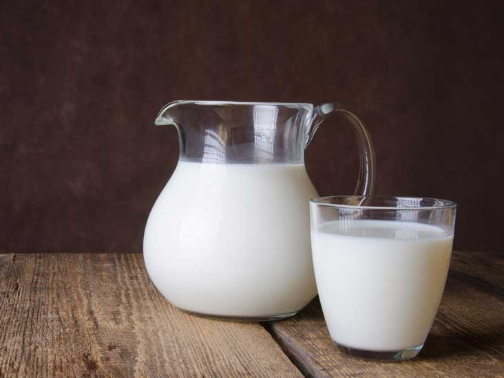 Is it Cool to Drink Milk with Dinner?