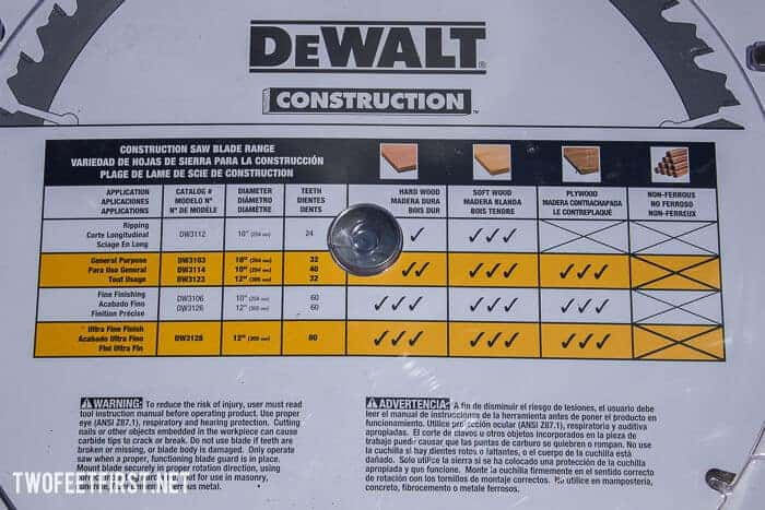 Are you using the right saw blade for your DIY project?
