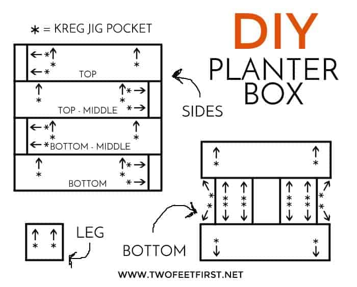 Build an easy planter box