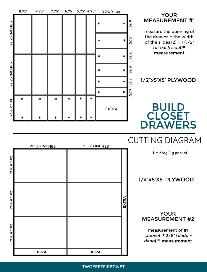 Build closet drawer system