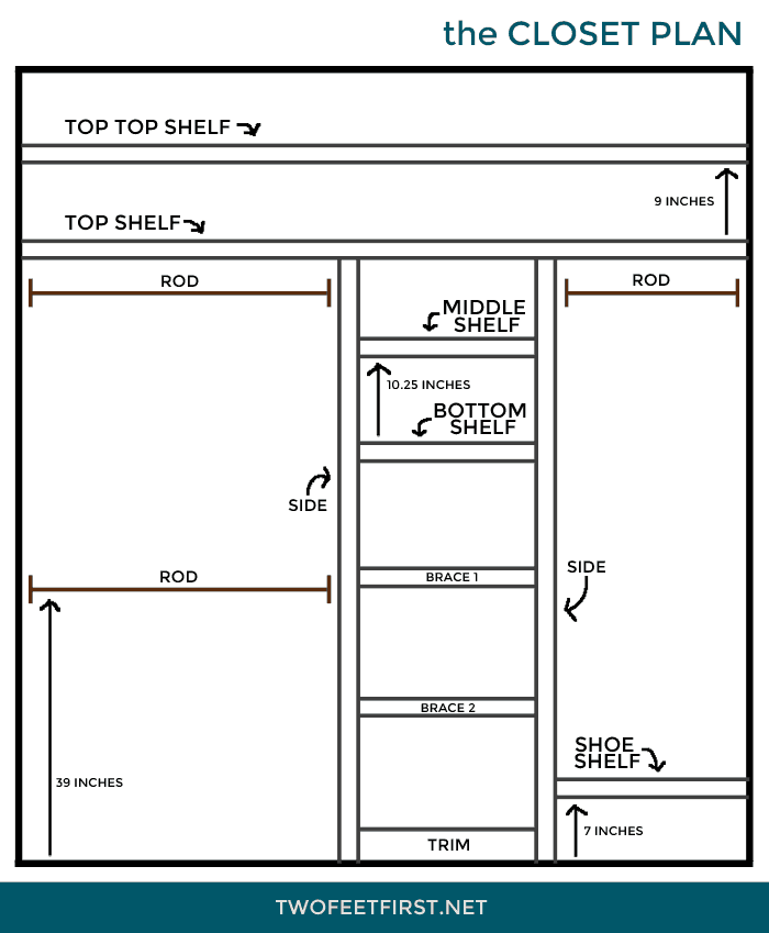 Want to update a small closet to give it more organization. Here is a closet system
