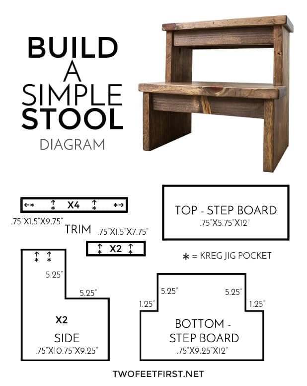 diagram to build stool